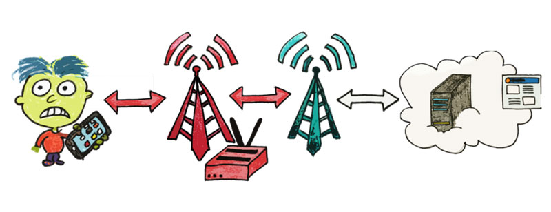 lte-security-flaw-alter-techie