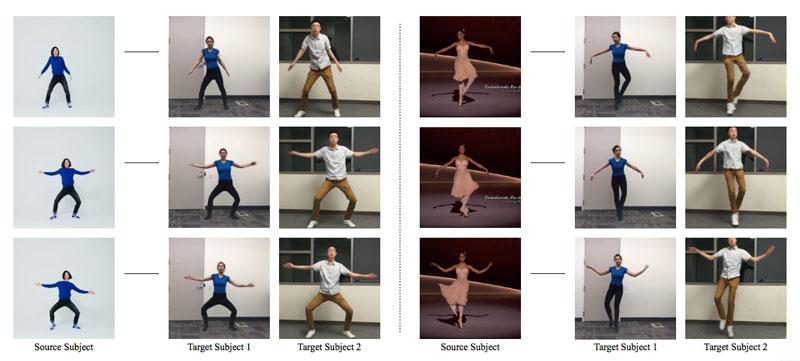 deepfakes-for-dancing-tech-news-sri-lanka