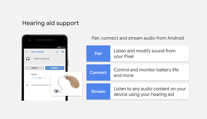 google-is-developing-native-hearing-aid-support-for-android-tech-news-sri-lanka