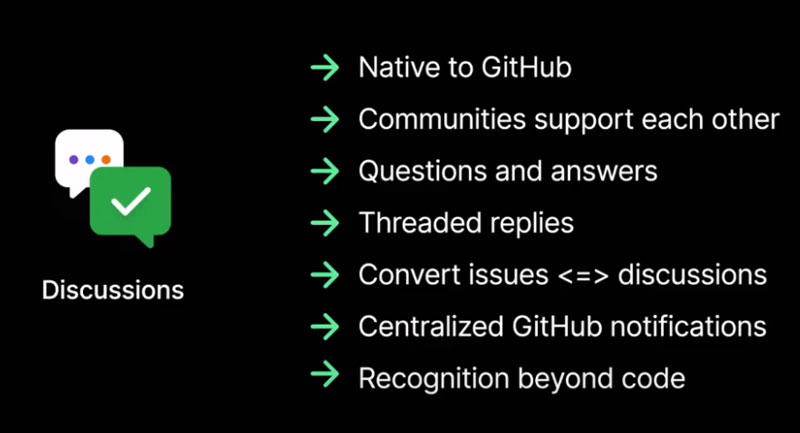 GitHub Discussions tech news sri lanka