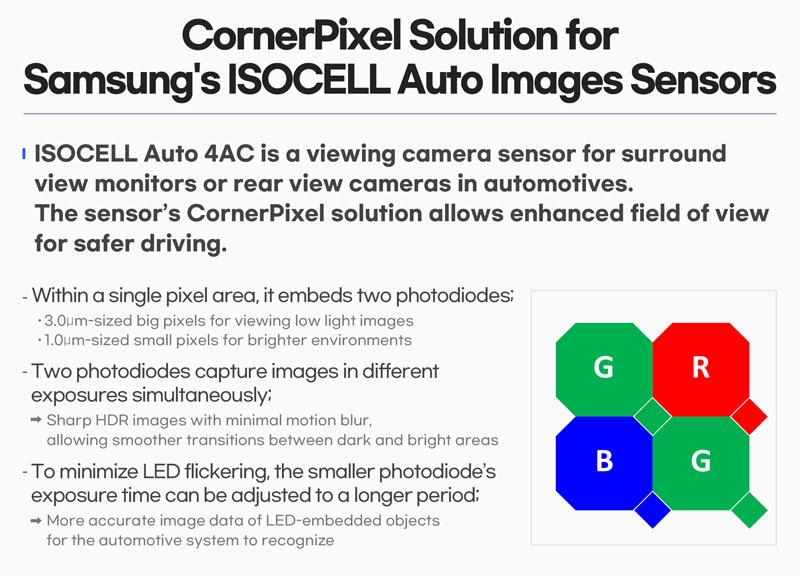 Samsung - Tesla Image Sensor